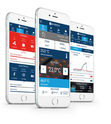 Solar Aerovoltaic panel smartphone app