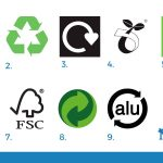 Can you name these nine everyday recycling logos?