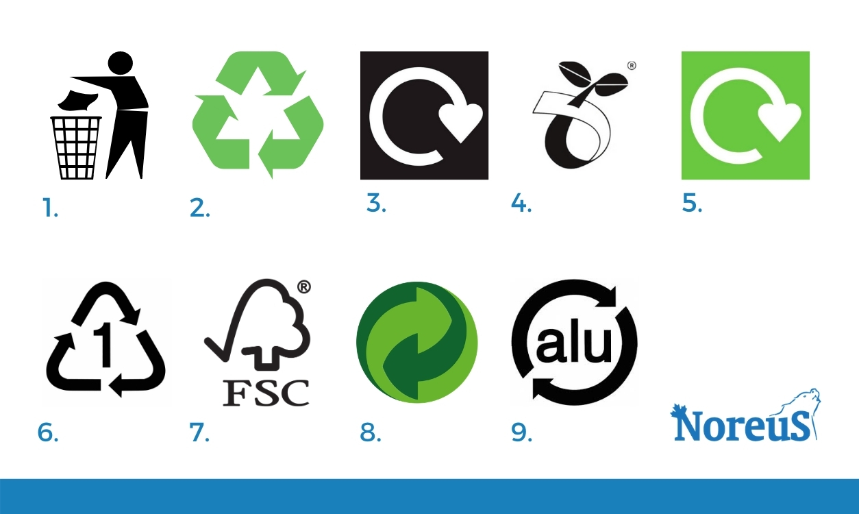 Noreus - Recycling icons quiz